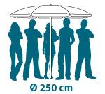 Bedruckter Sonnenschirm Werbung Druckerei Fahnen Druck Schweiz