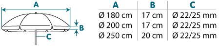 Werbesonnenschirm mit Druck bestellen Shop Schweiz