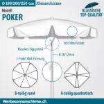 Sonnenschirm-Produktion-Poker
